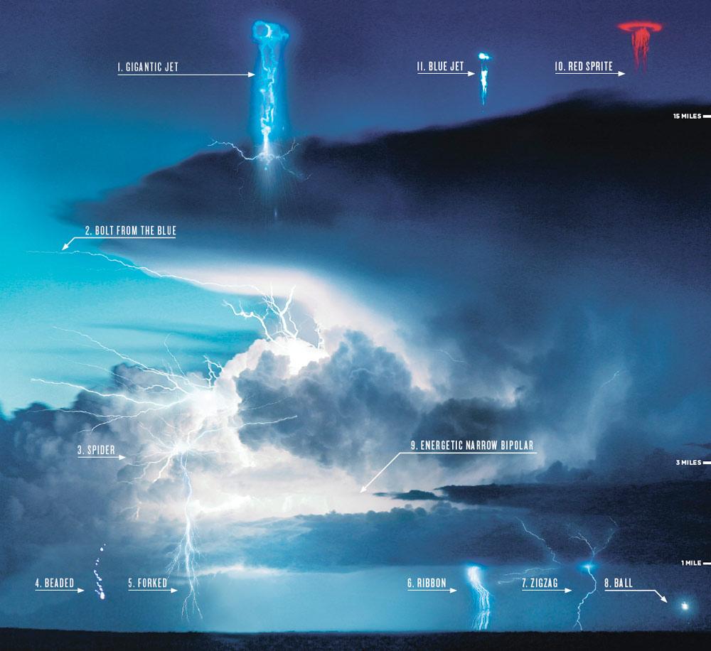 st_lightning_f